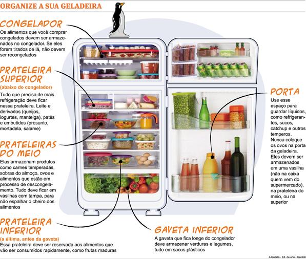 geladeira_alimentos1_copy-546472-4ec58810c3d62